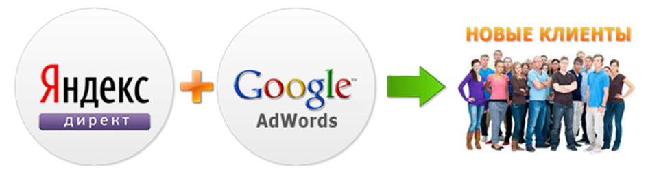 Контекстная реклама гугл и яндекс где и как рекламироваться риэлтору